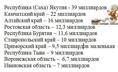 Rossiya kormi kavkaz