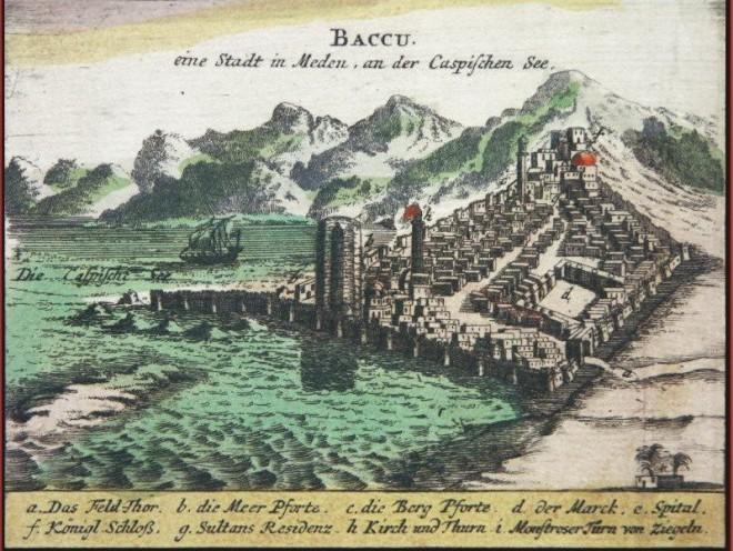 История Баку