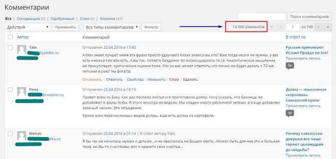На блоге оставлено почти 15 000 комментариев