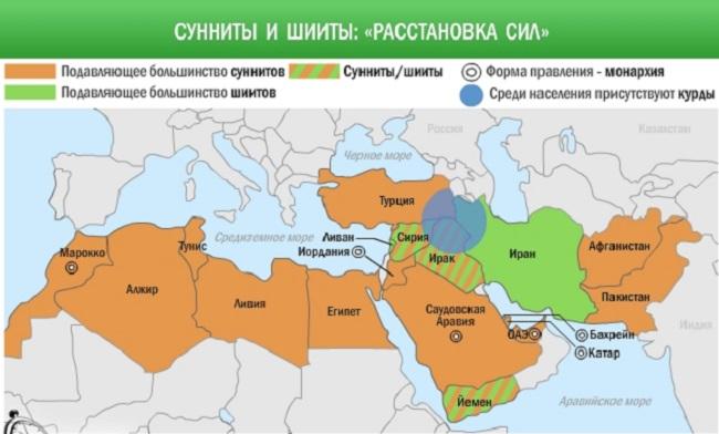 Суннитские и шиитские страны мира